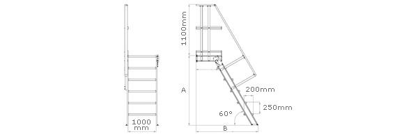 Schema Zugangsplattform