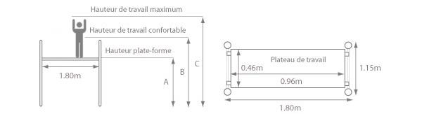 schema der Plattformleiter Profilverschiebung