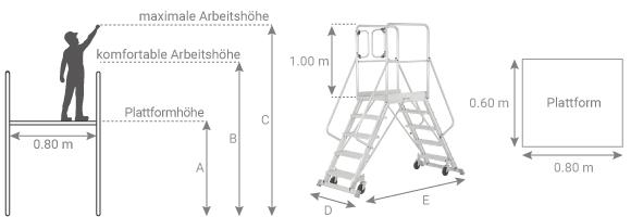 Schema - Podesttreppen 6889