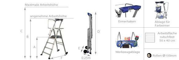 Podesttreppe fahrbar speziell für Toiletten konzipiert
