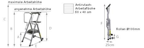 schema Mobile Podestleiter mlit Ablagefläche
