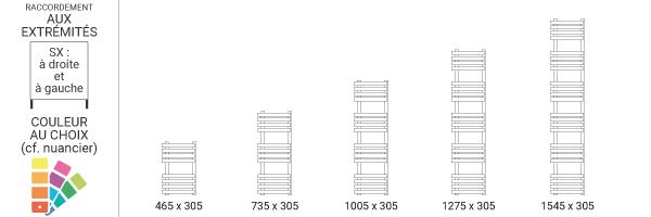 schema radiateur angle outcornersx