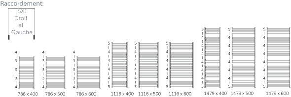 schema du radiateur chromé