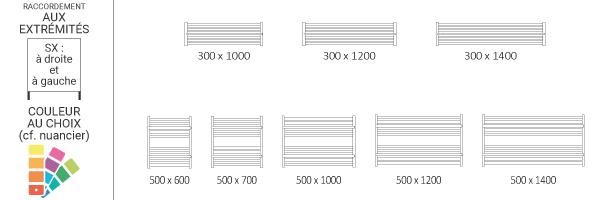 schema radiateur horizontal limahsx