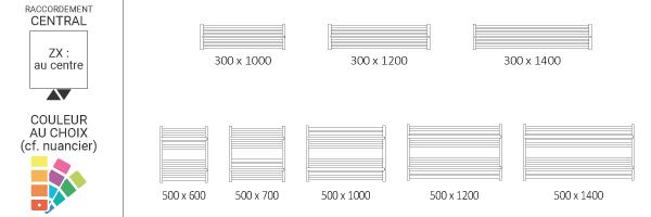 schema radiateur horizontal limahzx