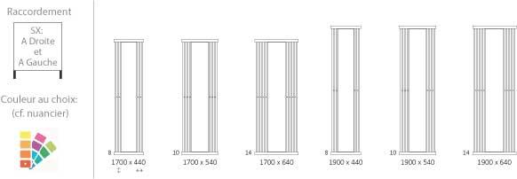 schema radiateur intramsx