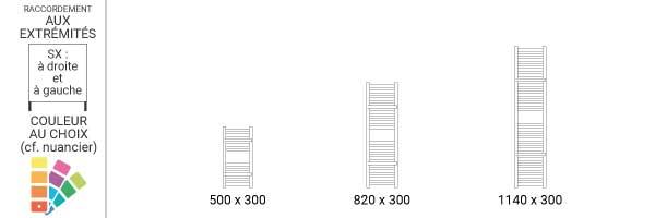 schema radiateur petite largeur limasx