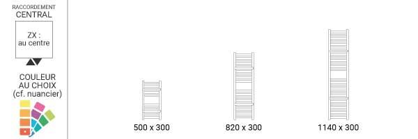 schema radiateur petite largeur limazx