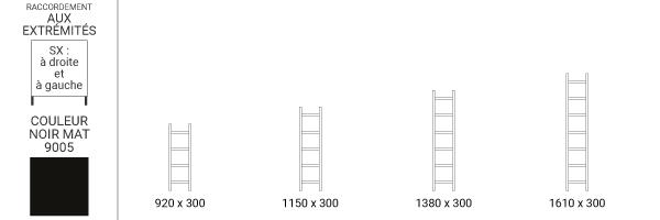 schema radiateur petite largeur standsxn
