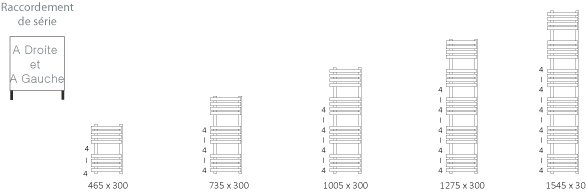schema du radiateur d'angle
