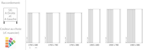 schema radiateur trigamsx