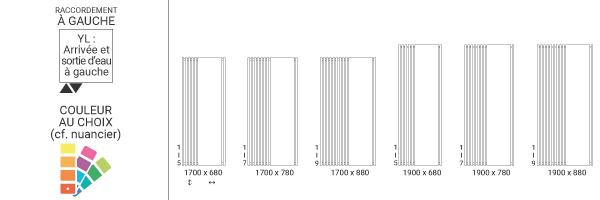 schema radiateur trigamyl