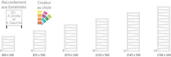 schema radiateur zigzagsx