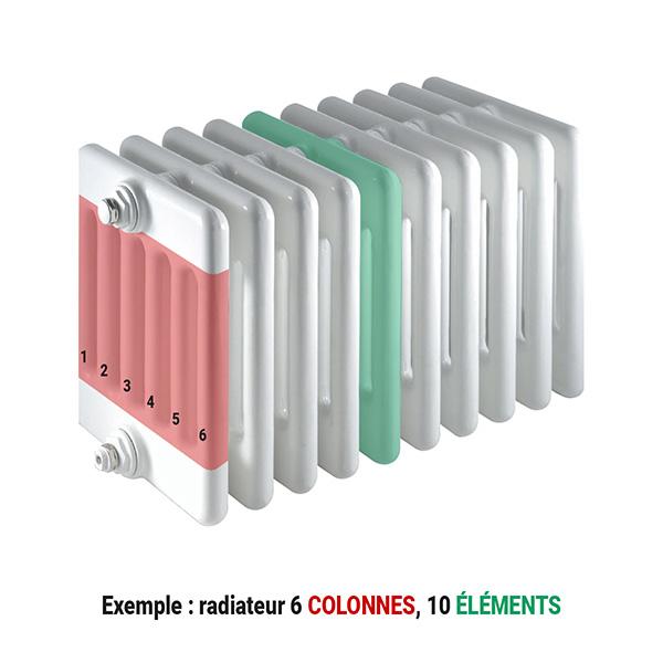 radiateur fonte tubulaire composition