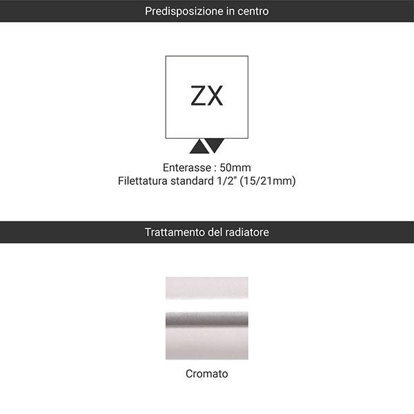 predisposizione zx chrom