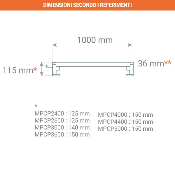 dimensioni rampa per logistico mpc 1000mm