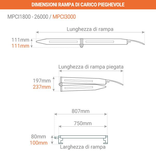 dimensioni rampa pieghevole senza bordi 750mm