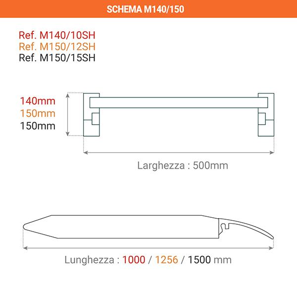 schema M140 150 IT