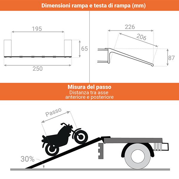 schema rampa carico a moto