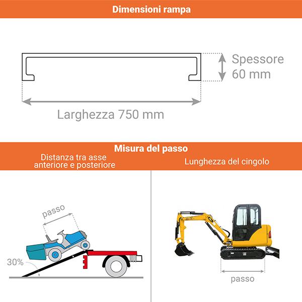 schema rampa carico ahf750