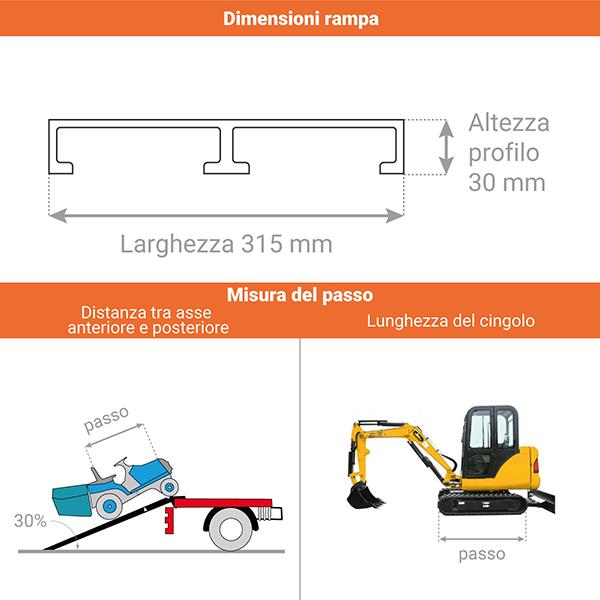 schema rampa carico m032