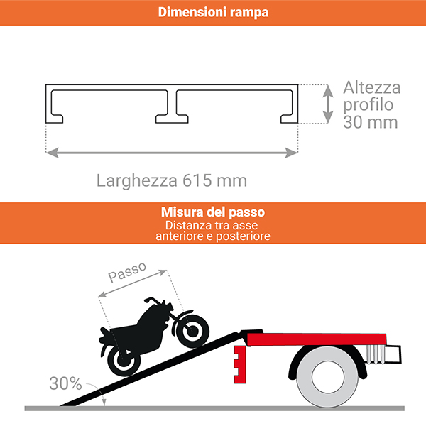 schema rampa carico m034