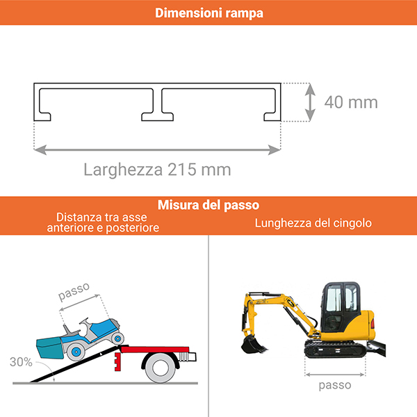 schema rampa carico m041