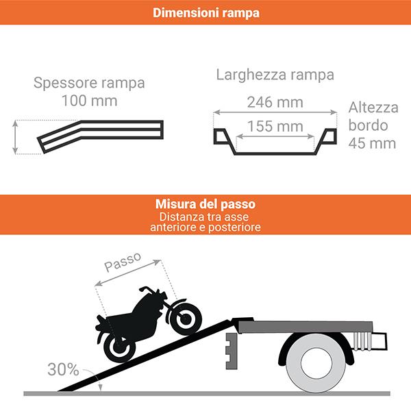 schema rampa carico m050 moto
