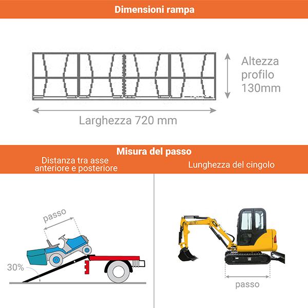 schema rampa carico m120alluminio