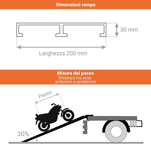 schema rampa carico moto m030b2