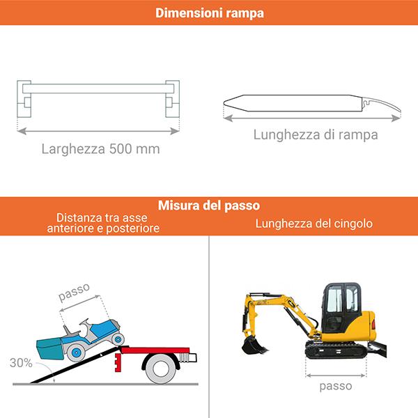 schema rampa di carico M SH 500