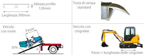 Schema della rampa da carico 21.5T