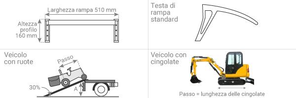 schema della rampa da carico m166s