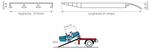 schema rampa container M SHF 315