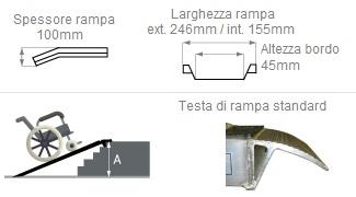 schema della rampa di carico per disabile