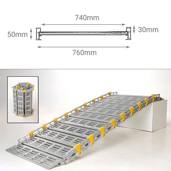 dimensions rampe R1H