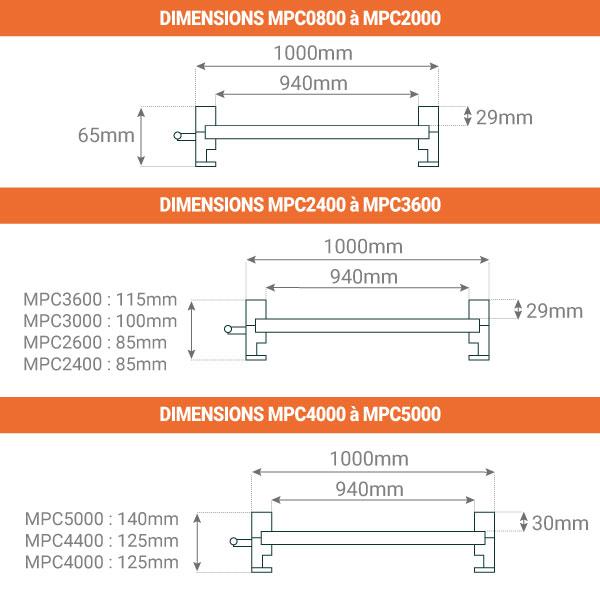 dimensions rampe grande largeur