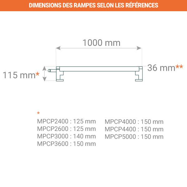 dimensions rampe transpalette electrique 1000mm