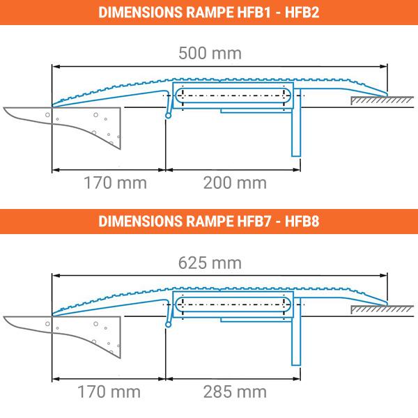 dimensions rampe wagon HFB1 HFB8