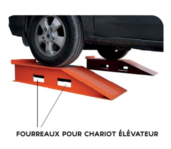 rampe voiture rds fourreaux