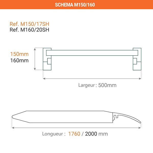 schema m150 160