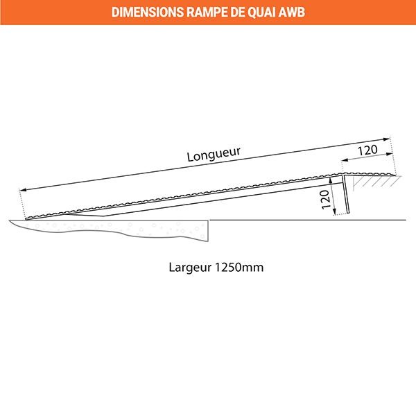 schema pont de chargement amovible transpalette
