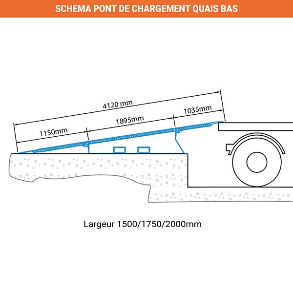 schema pont de chargement quais bas