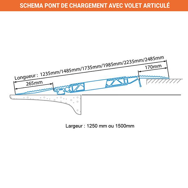 schema pont de chargement volet articule hf