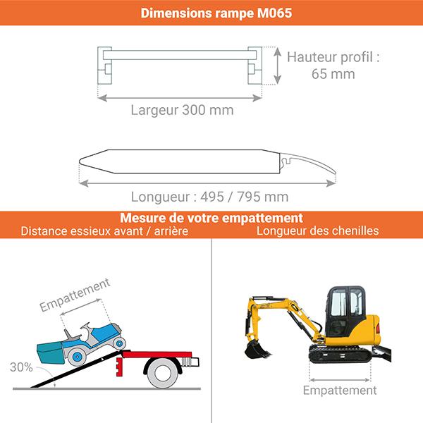 schema rampe M 065 300