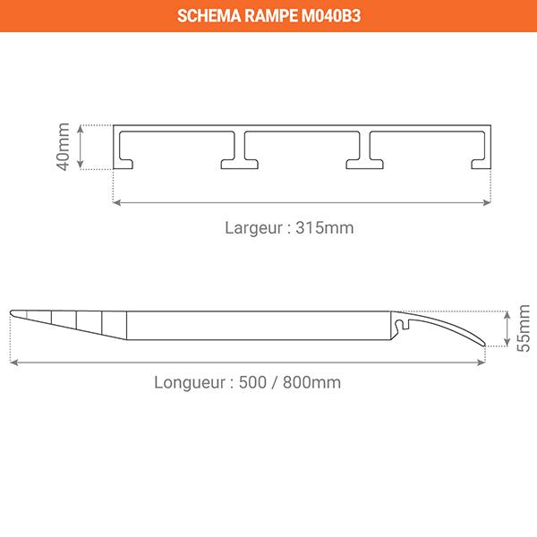 schema rampe M040B3