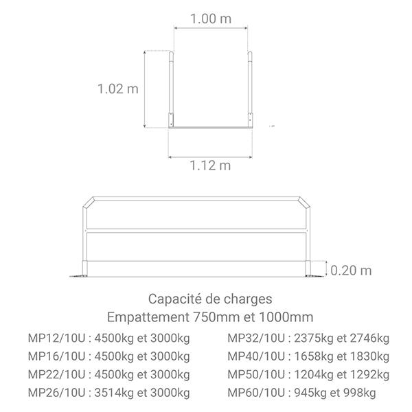 schema rampe MP 10U