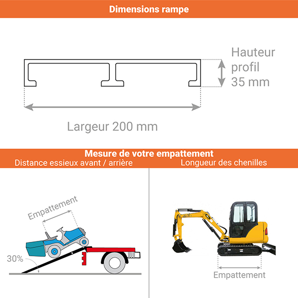 schema rampe chargement 6763