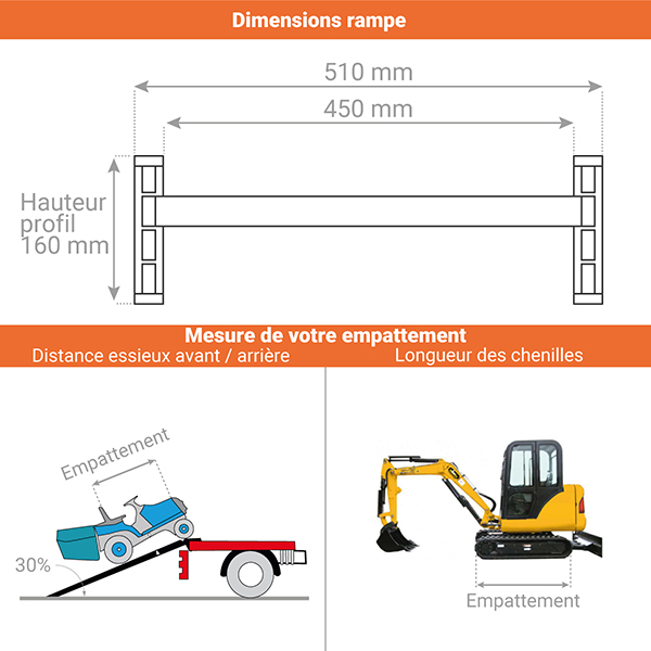 schema rampe chargement M160 L