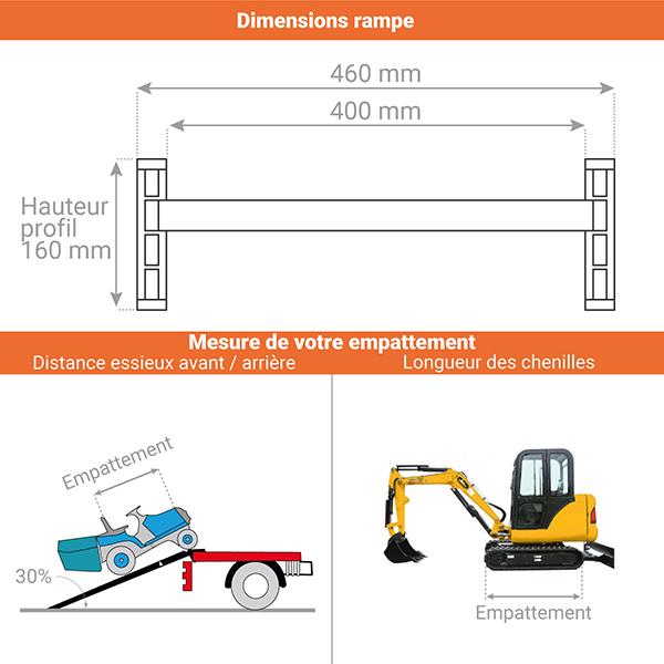 schema rampe chargement M160